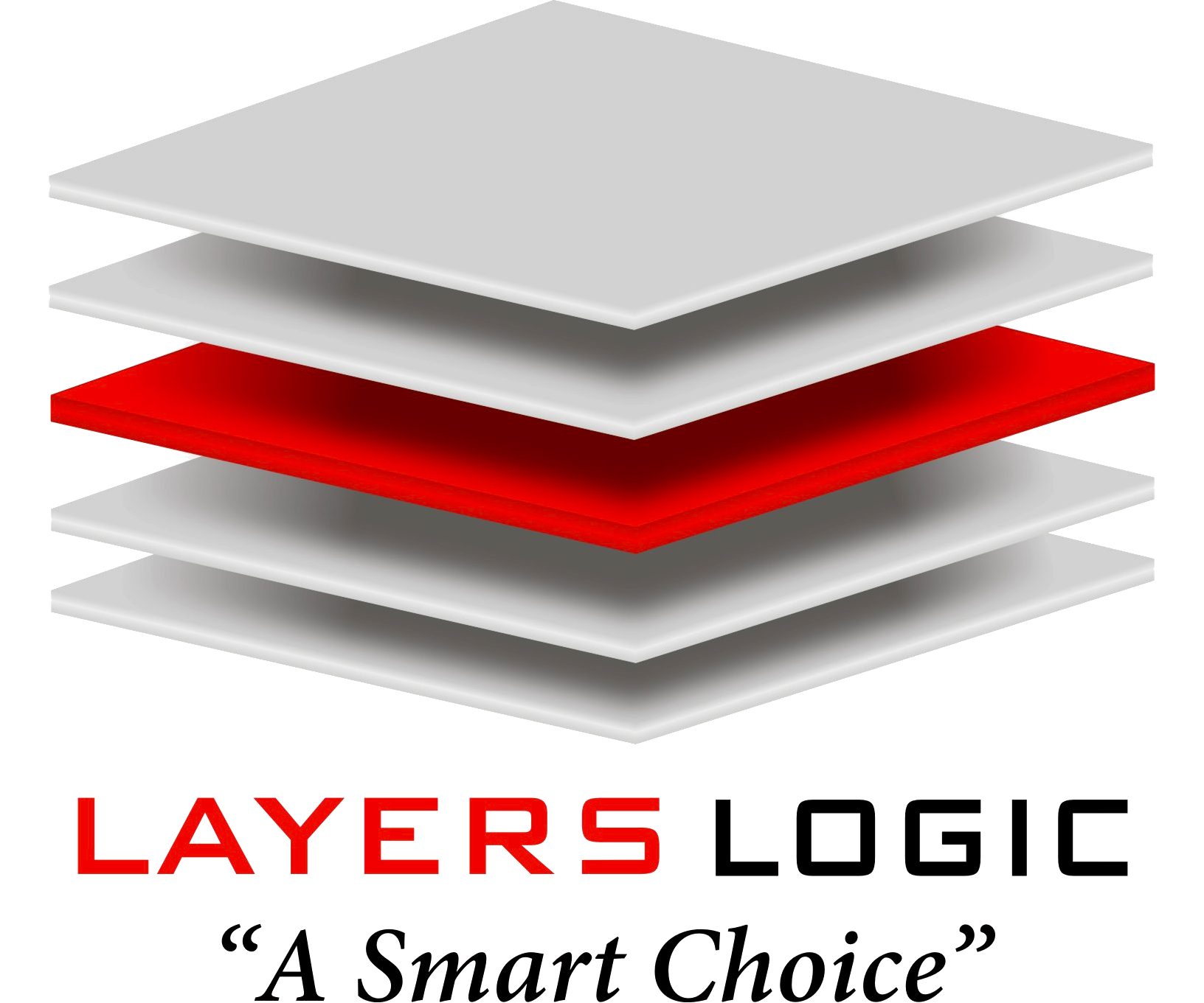 LAYERS LOGIC IT LIMITED